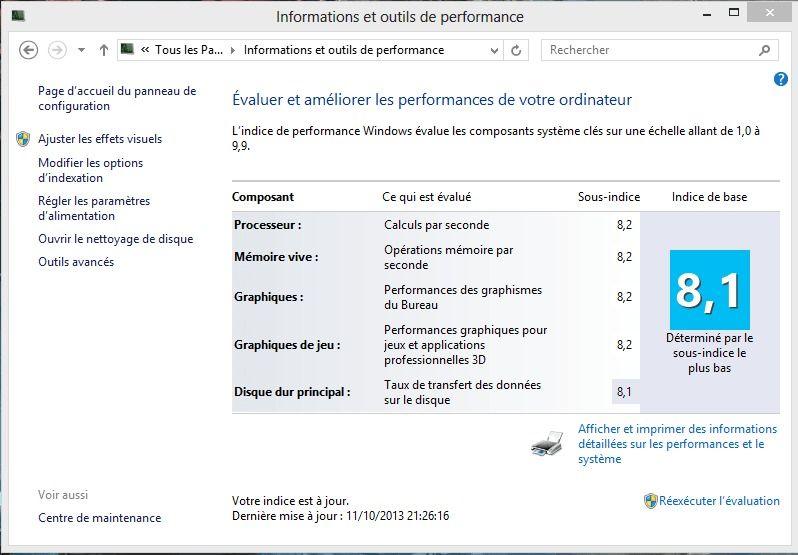 Calculer son indice de performance sous windows 8. 1 | astuces | it.