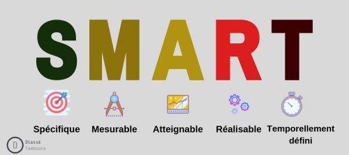 Définir un objectif SMART dans sa stratégie de marketing Facebook